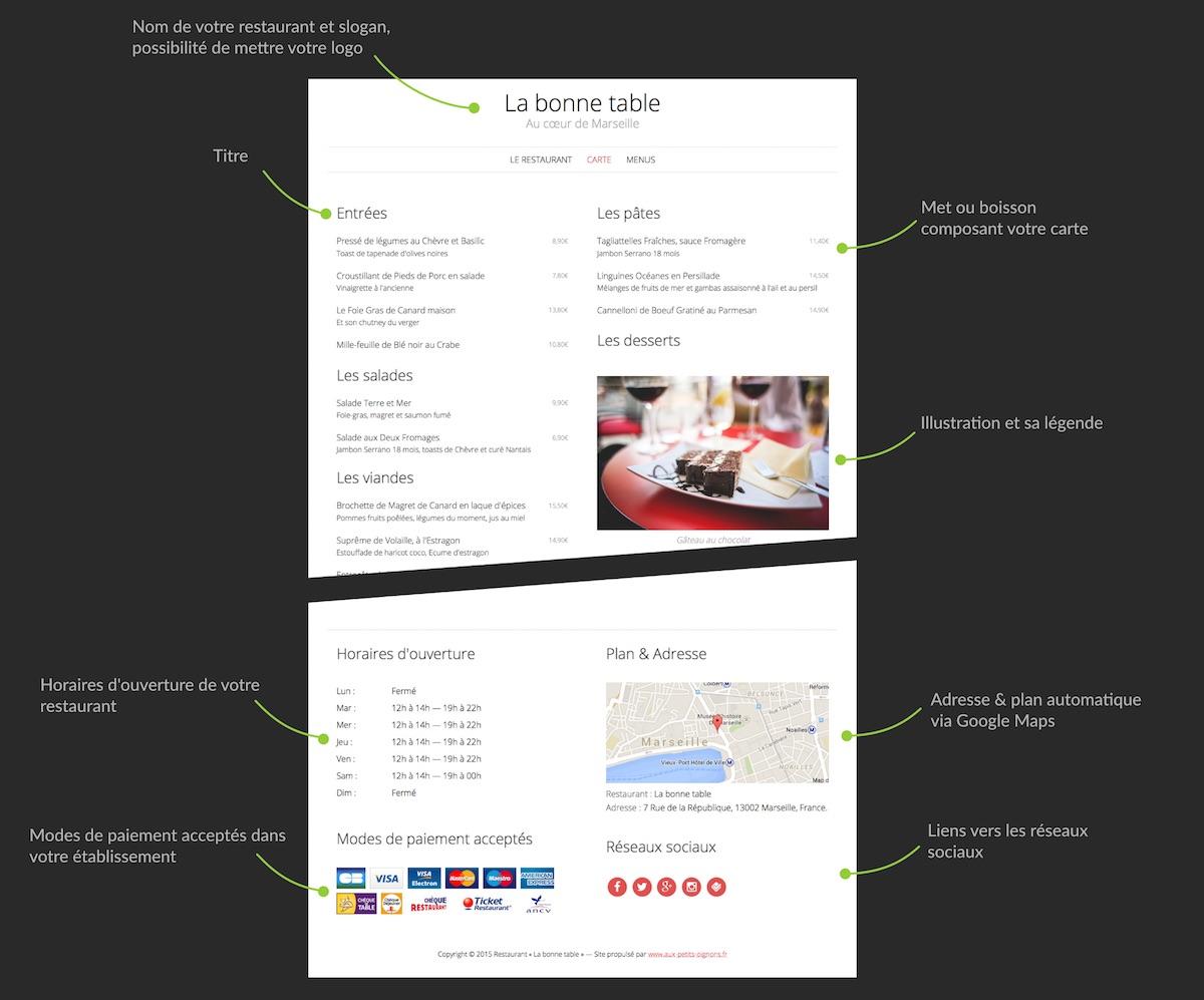 Page web d'un site Aux Petits Oignons illustrant différents types de contenu disponibles pour un restaurant.