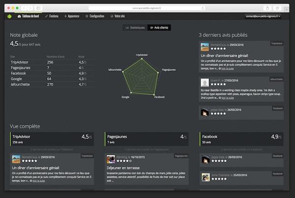 Capture d'écran de l'interface de visualisation des derniers avis clients.