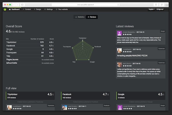 Screenshot of the dashboard showing client reviews.